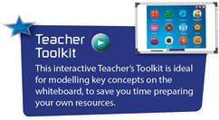 Teacher Toolkit- This interactive Teacher's Toolkit is ideal for modelling key concepts on the whiteboard, to save you time preparing your own resources.