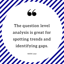 The question level analysis is great for spotting trends and identifying gaps