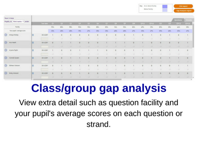 Class Gap Analysis