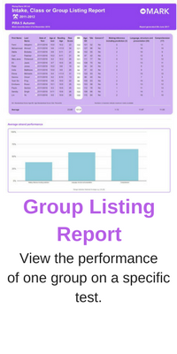Group Listing Report
