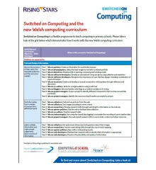 Switched On Computing Series - Teach Outstanding Computing