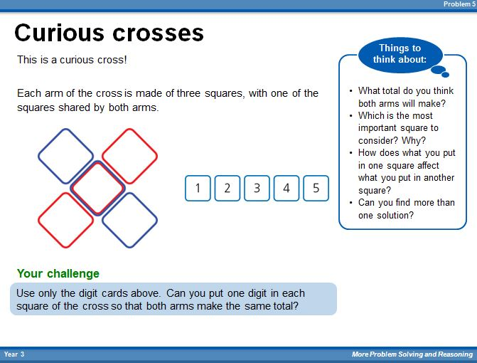 Problem Solving And Reasoning In Maths | Rising Stars